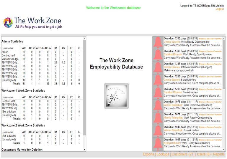 Work Zone Dashboard Screenshot